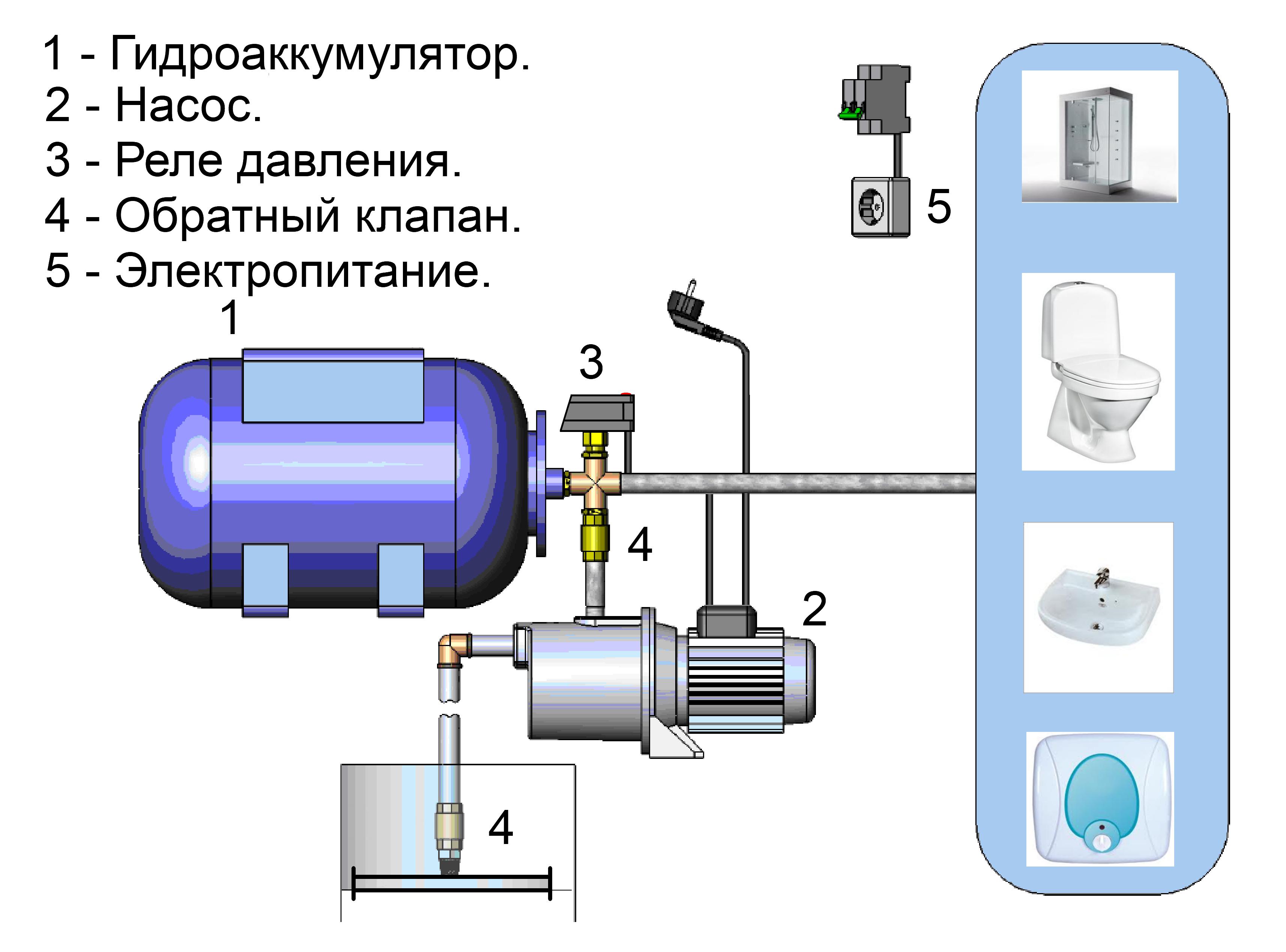 Устройство скважины на воду схема фото 975