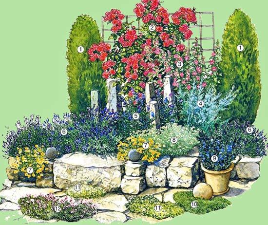 Схемы цветников своими руками на даче фото
