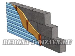 Обрешетка  делается  из  деревянного бруса,  после   чего   в  ячейки   закладывается  утеплитель