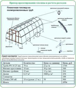 teplica-iz-polipropilenovyx-trub-svoimi-rukami-poshagovaya-instrukciya-primer